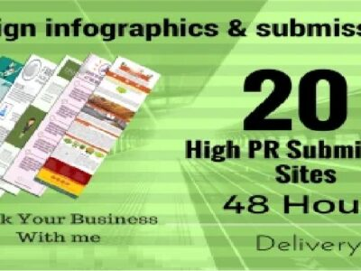 I will design infographic and submit on high PR image submis